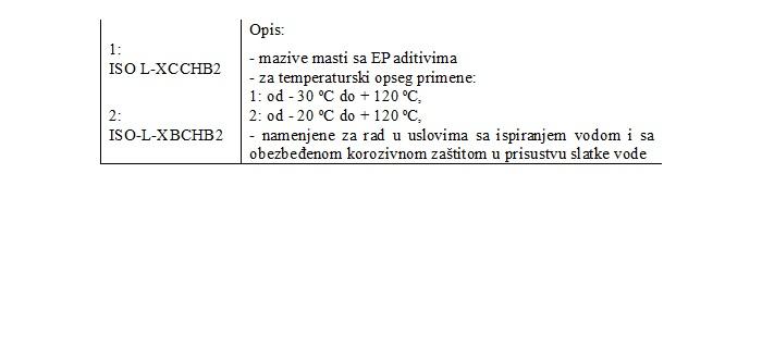 Ležajevi_tabela_podmazivanje ulezistenja.jpg